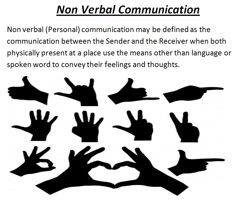 importance-of-non-verbal-communication